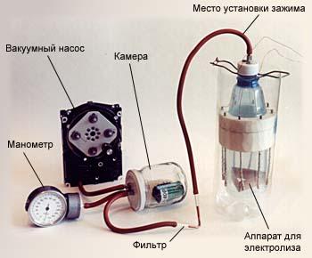 Получение водород в домашних условиях